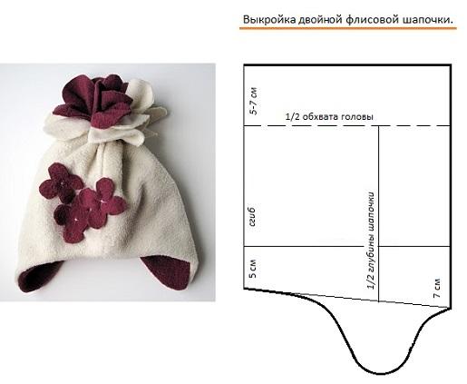 Как подобрать канву для вышивки
