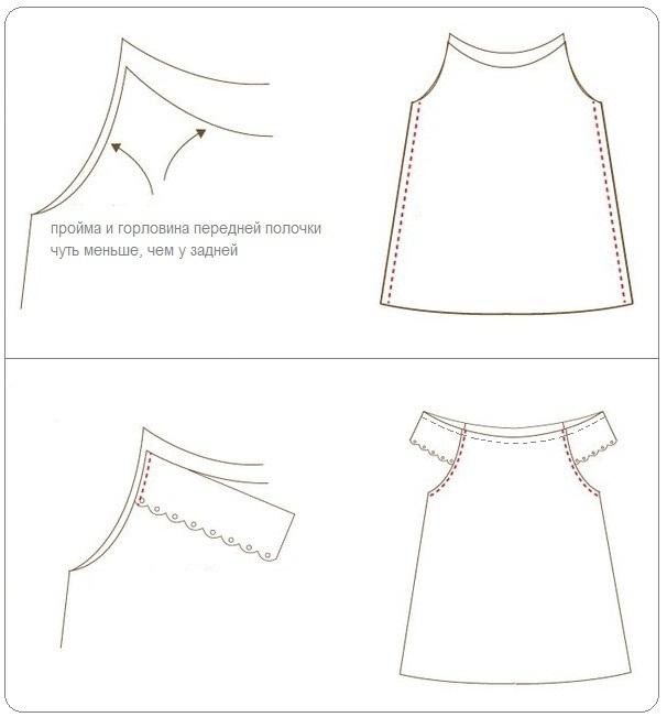 Простейшая выкройка  на резинке для девочки