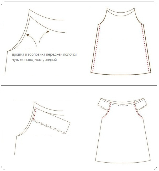 Выкройки схемы сарафана